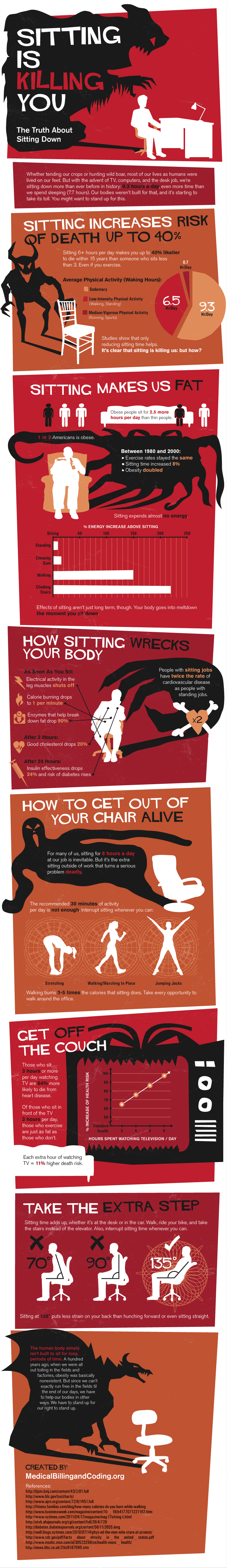 Sitting in killing you